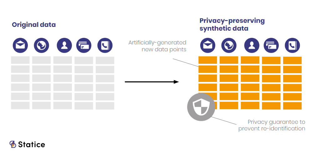 privacy-preserving machine learning