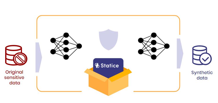 synthetic data deel generative models
