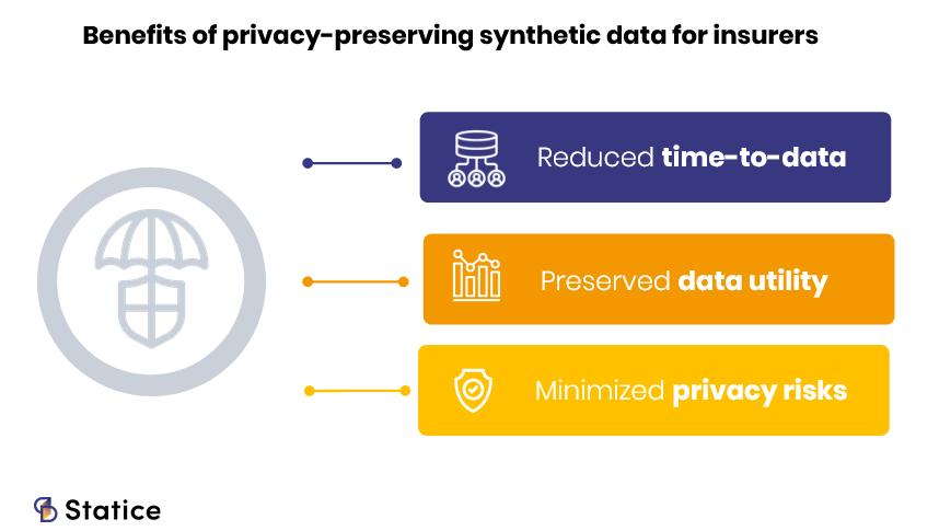 synthetic data insurance