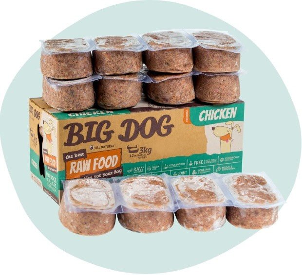Chicken Raw Dog Food