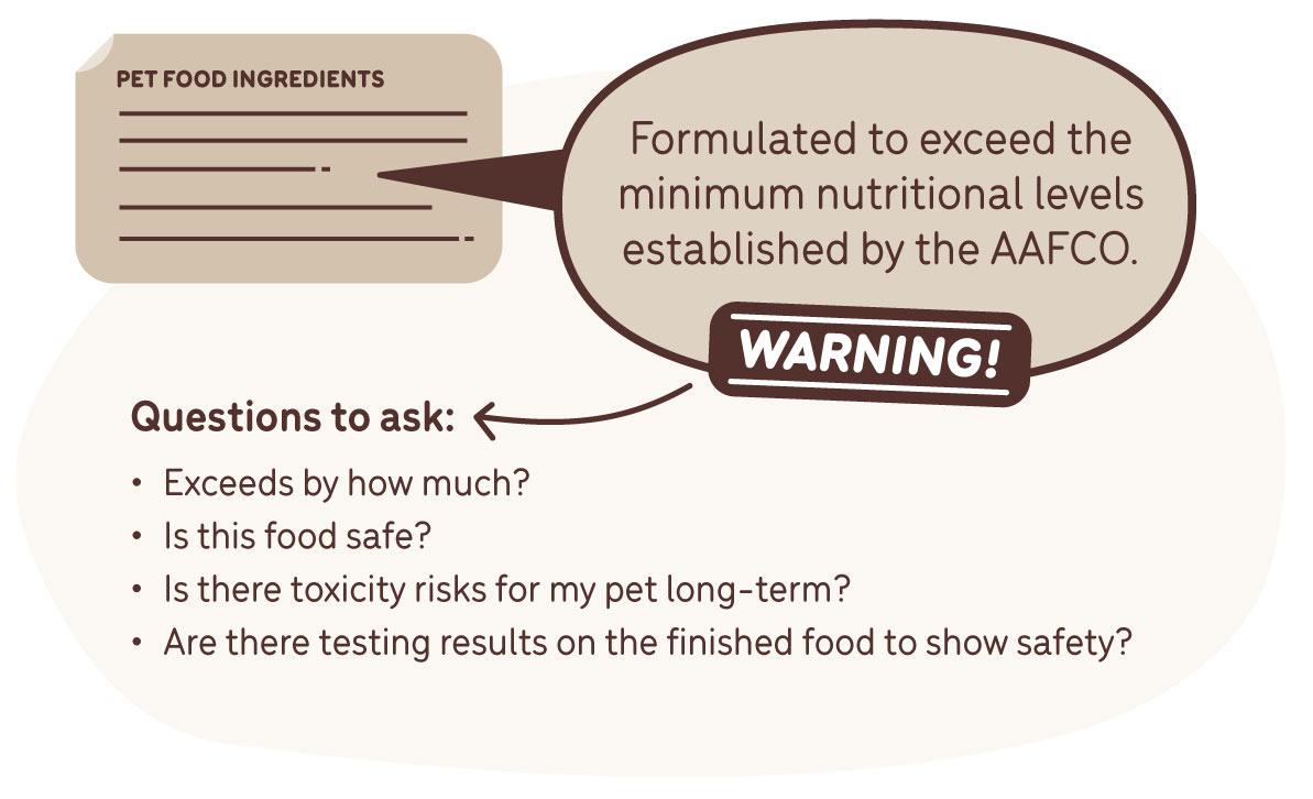 pet food ingredients exceeding nutrition levels