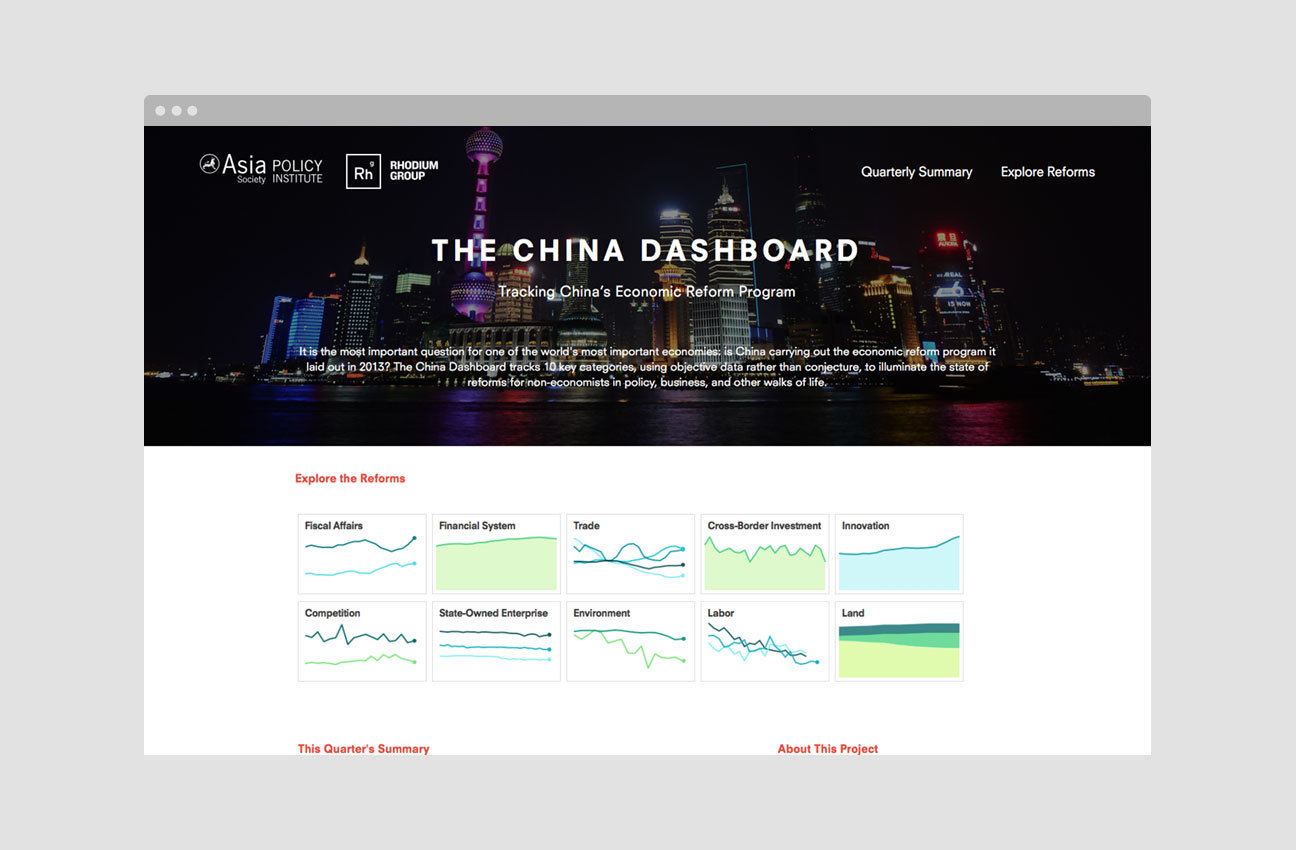 Tracking China's Economic Reform Program