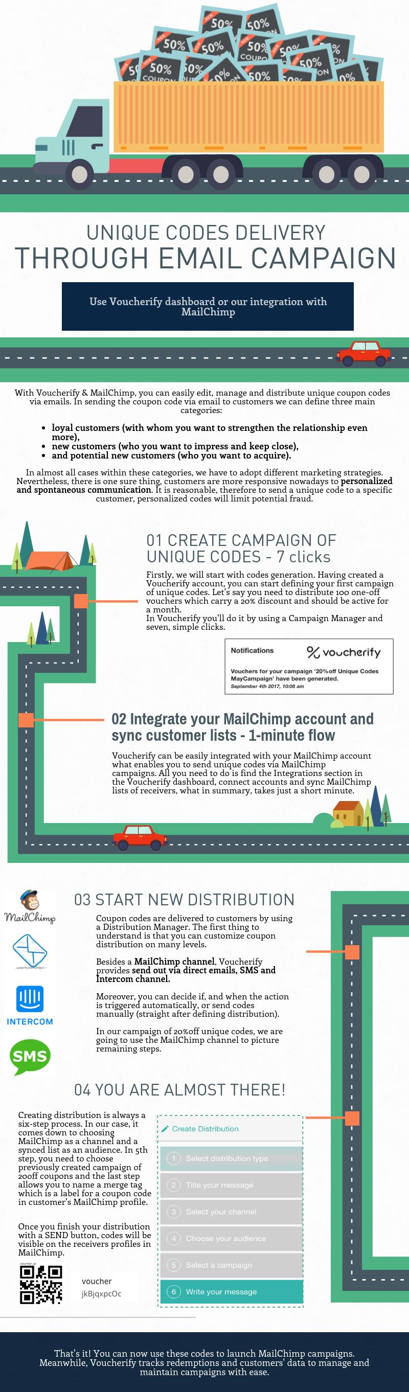 Unique codes delivery through email campaign (MailChimp + Voucherify)