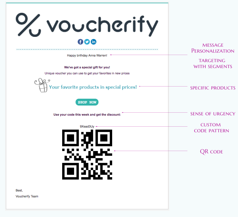 The anatomy of Voucherify coupons