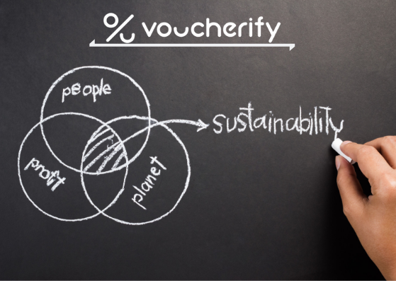 Voucherify and sustainability