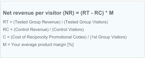 Discount marketing calculations-net revenue per visitor