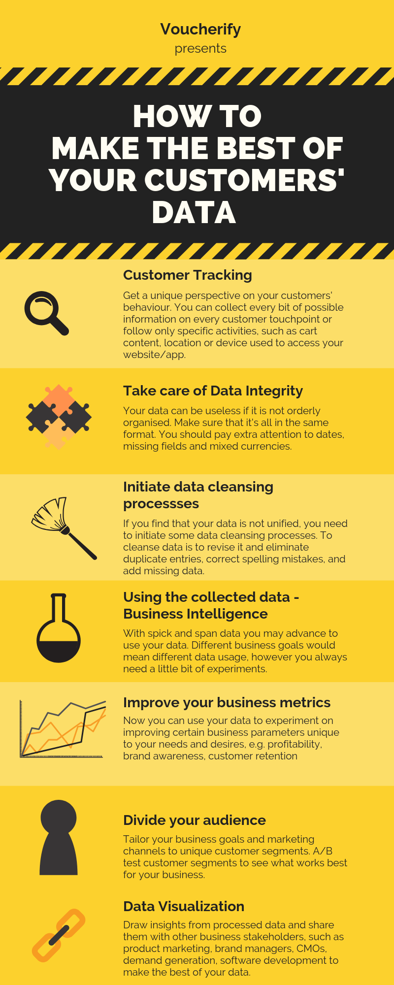 Voucherify guide on data collection and usage