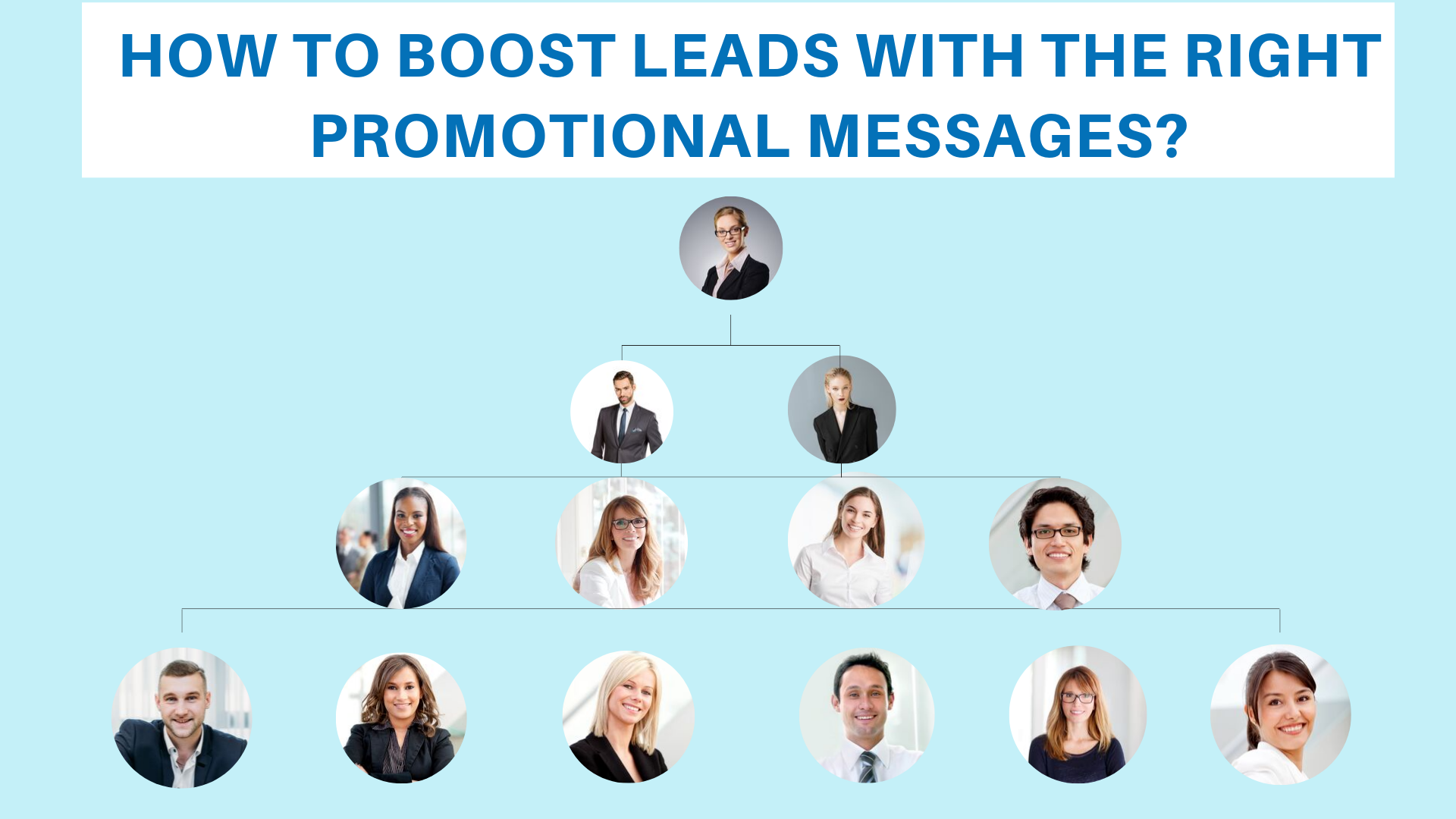 How to Get More Leads with Personalized Coupons?