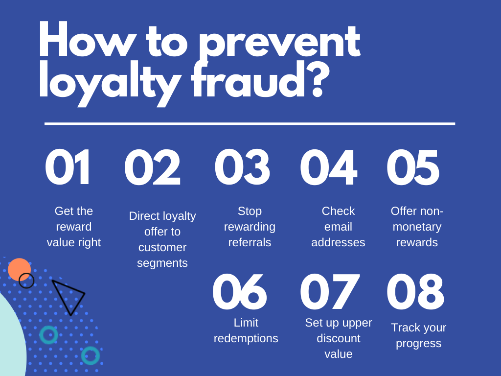Preventing loyalty fraud
