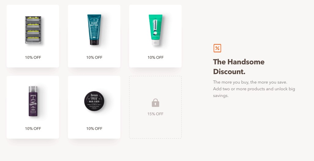 DollarShaveClub discounting strategy