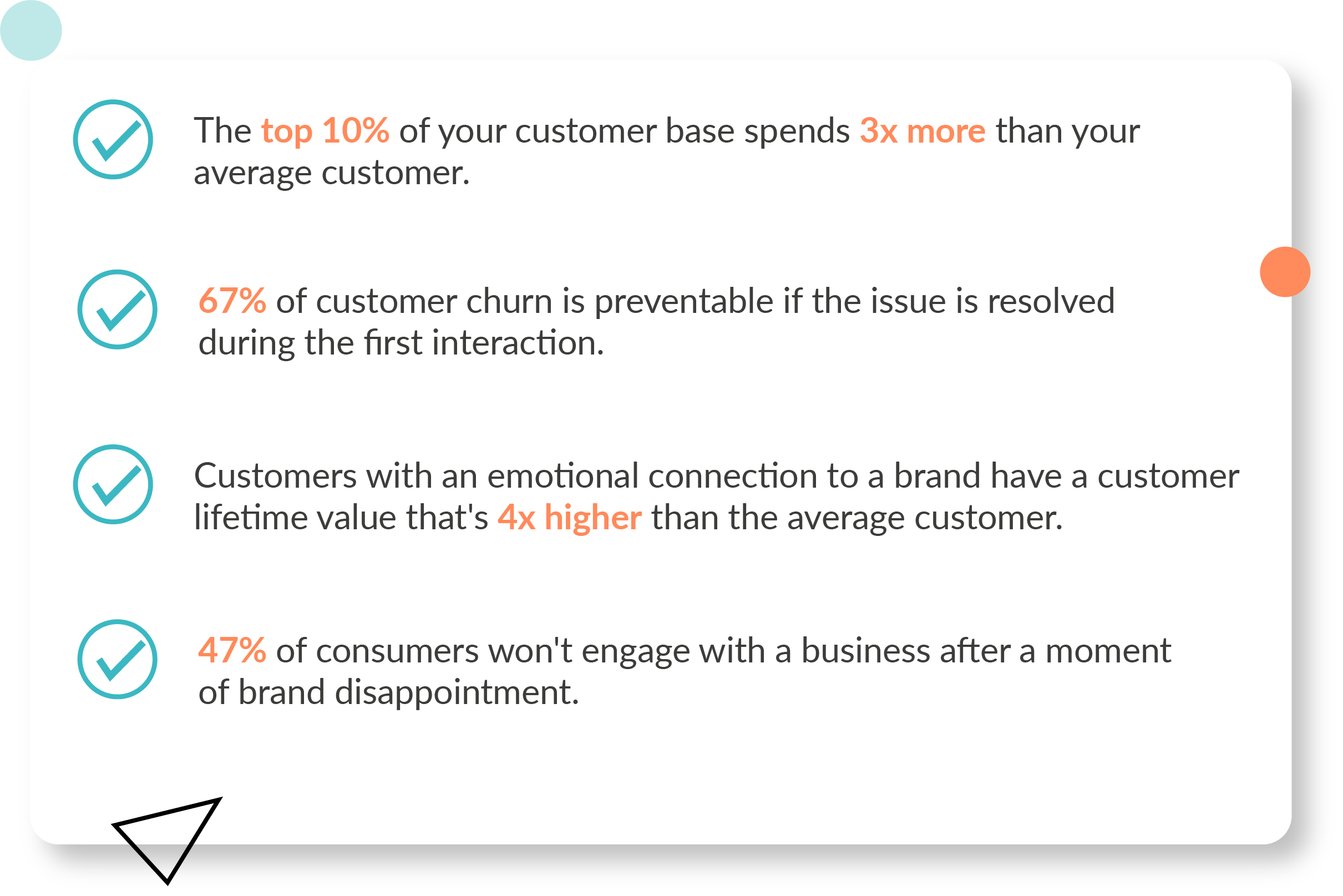 Customer loyalty trends and statistics