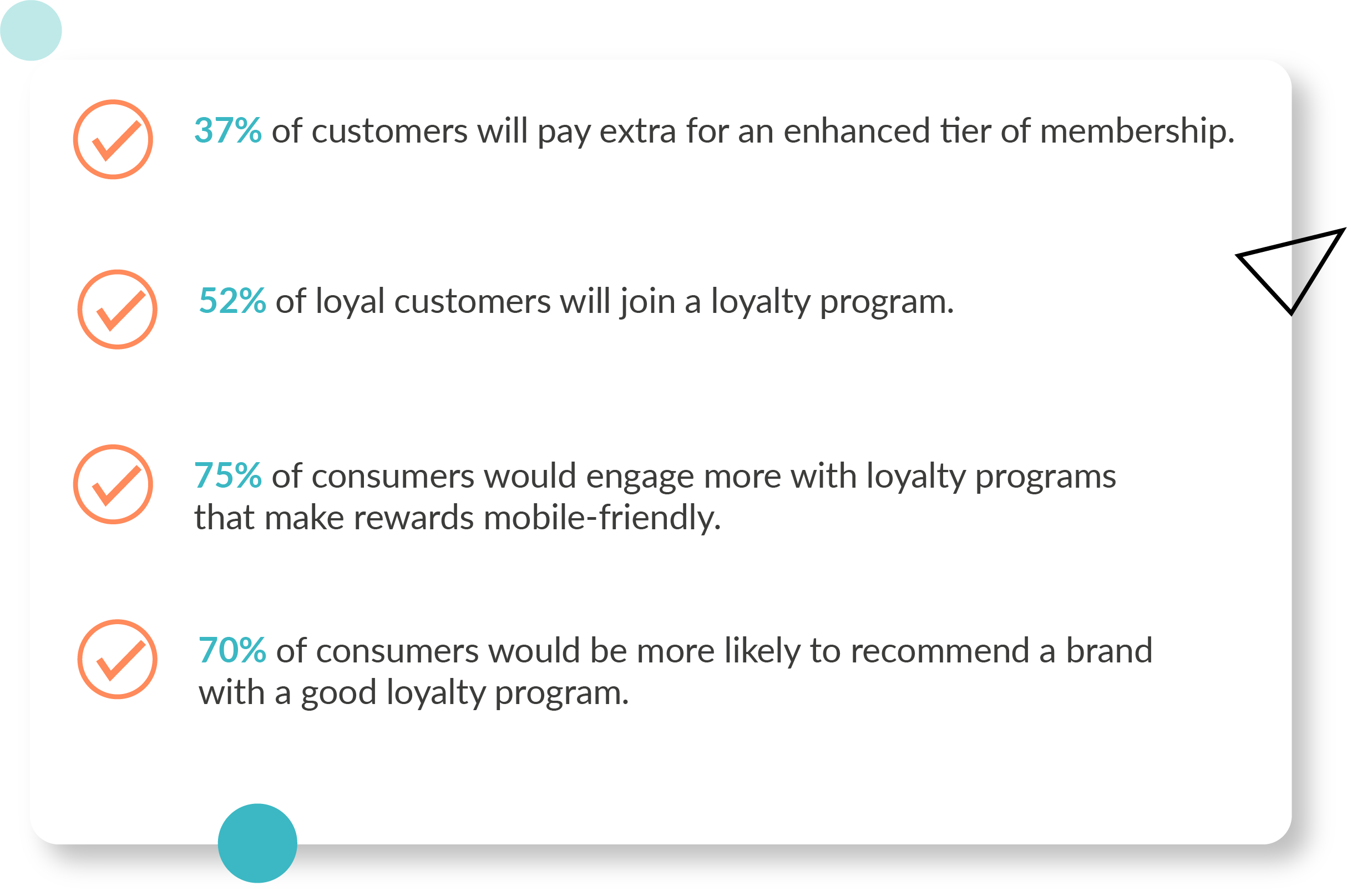 Customer loyalty trends and statistics 2