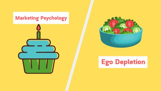 How decreasing self-control can increase purchase propensity - A Guide to Ego Depletion
