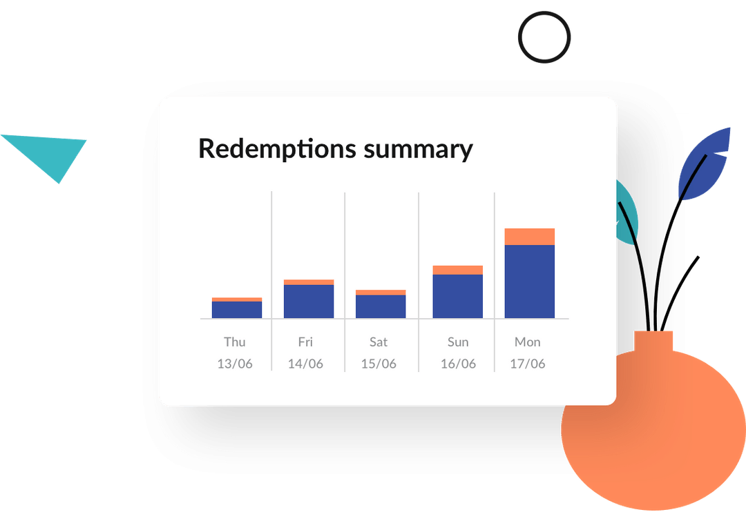 Redemptions summary – Shopify and BigCommerce discount promotions