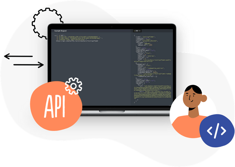 Coupon API – why your business needs it?