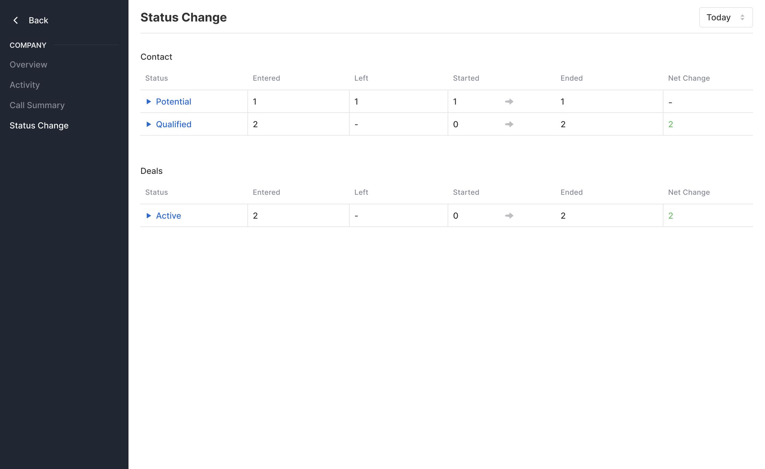 Status change report