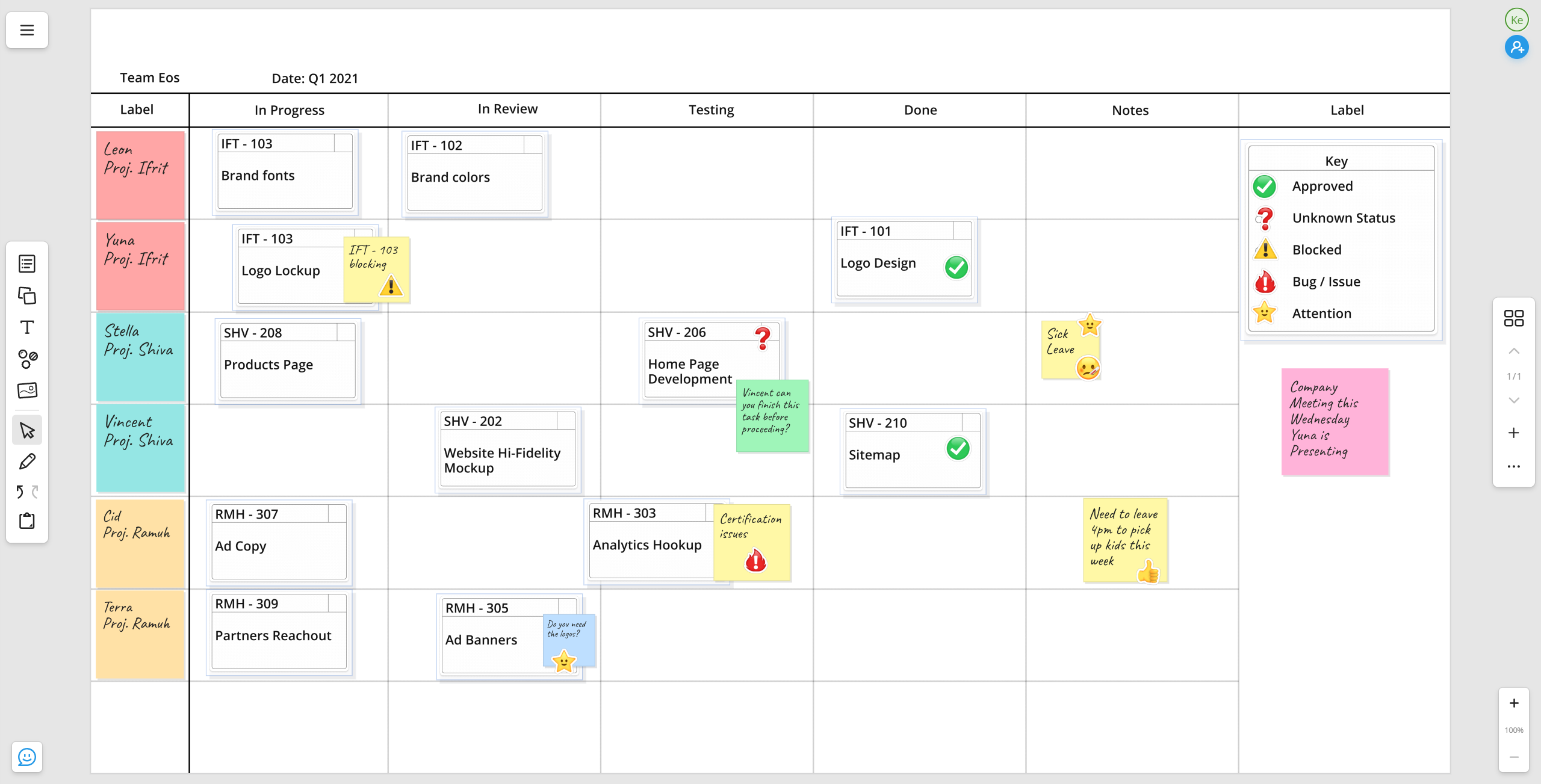 Built in agile workflow templates in whiteboard software
