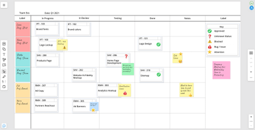 Built-in  Workflow Whiteboard  Templates