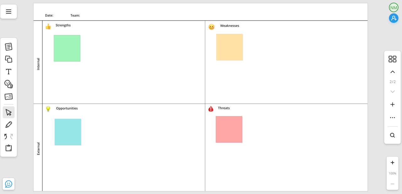 Online whiteboard SWOT template