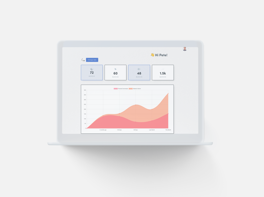 Orange Cattle 100% White Label Dashboards for Agencies and Freelancers with Google Sheets API