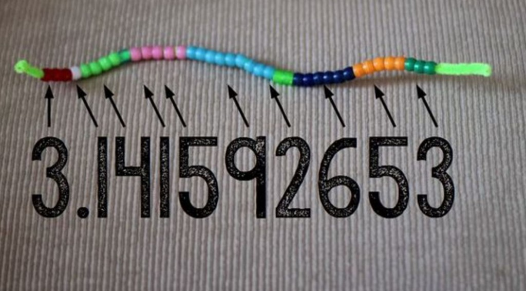 Pi bracelet
