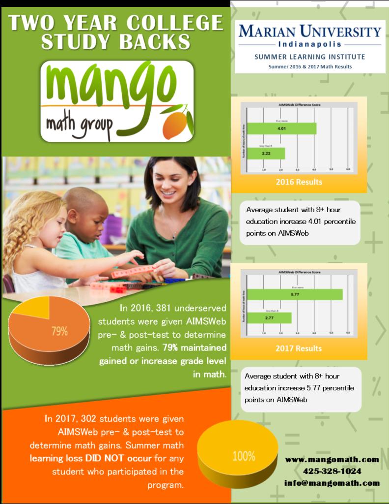 2017 MANGO Math Research