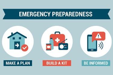 Emergency Preparedness Sign - Make a Plan, Build a Kit, Be Informed