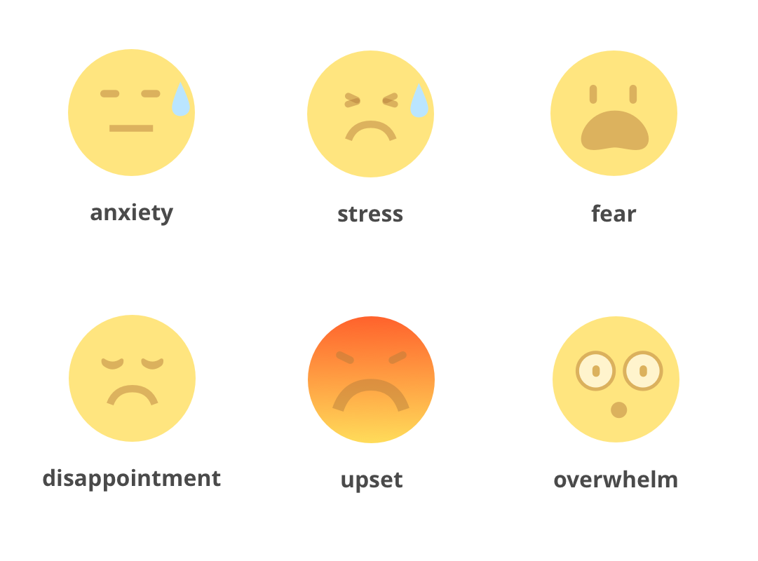 Anxiety, stress, fear, disappointment, upset, and overwhelm.