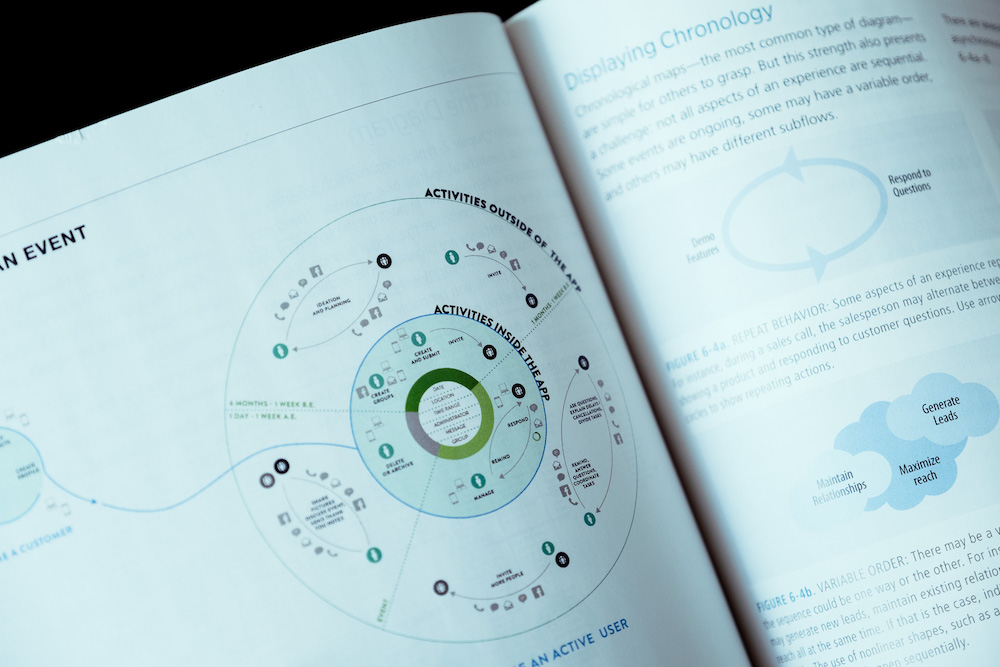 design graphic in book