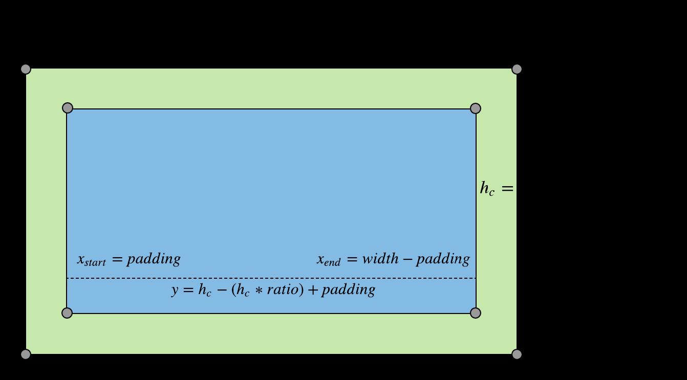 horizontal guide diagram