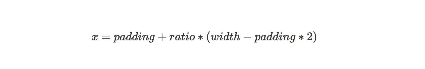 formula used to calculate x coordinate
