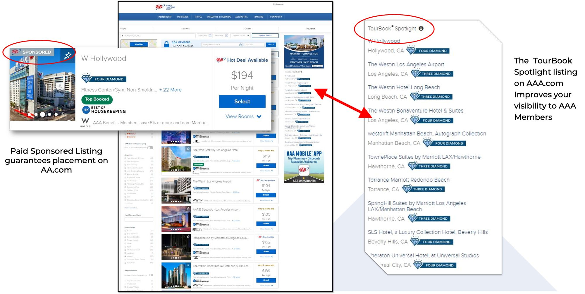 Booking Engine Sponsored Listing and Diamonds Highlighted
