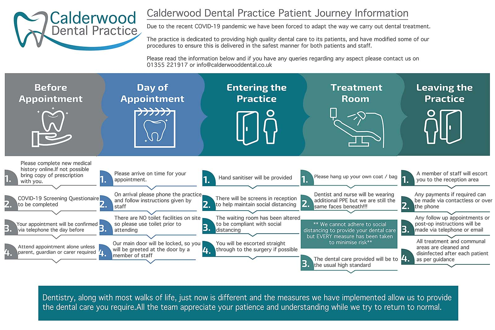 Patient Journey Information