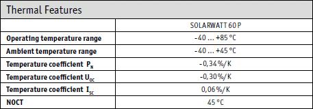 Solceller temperaturkoefficient SOLARWATT