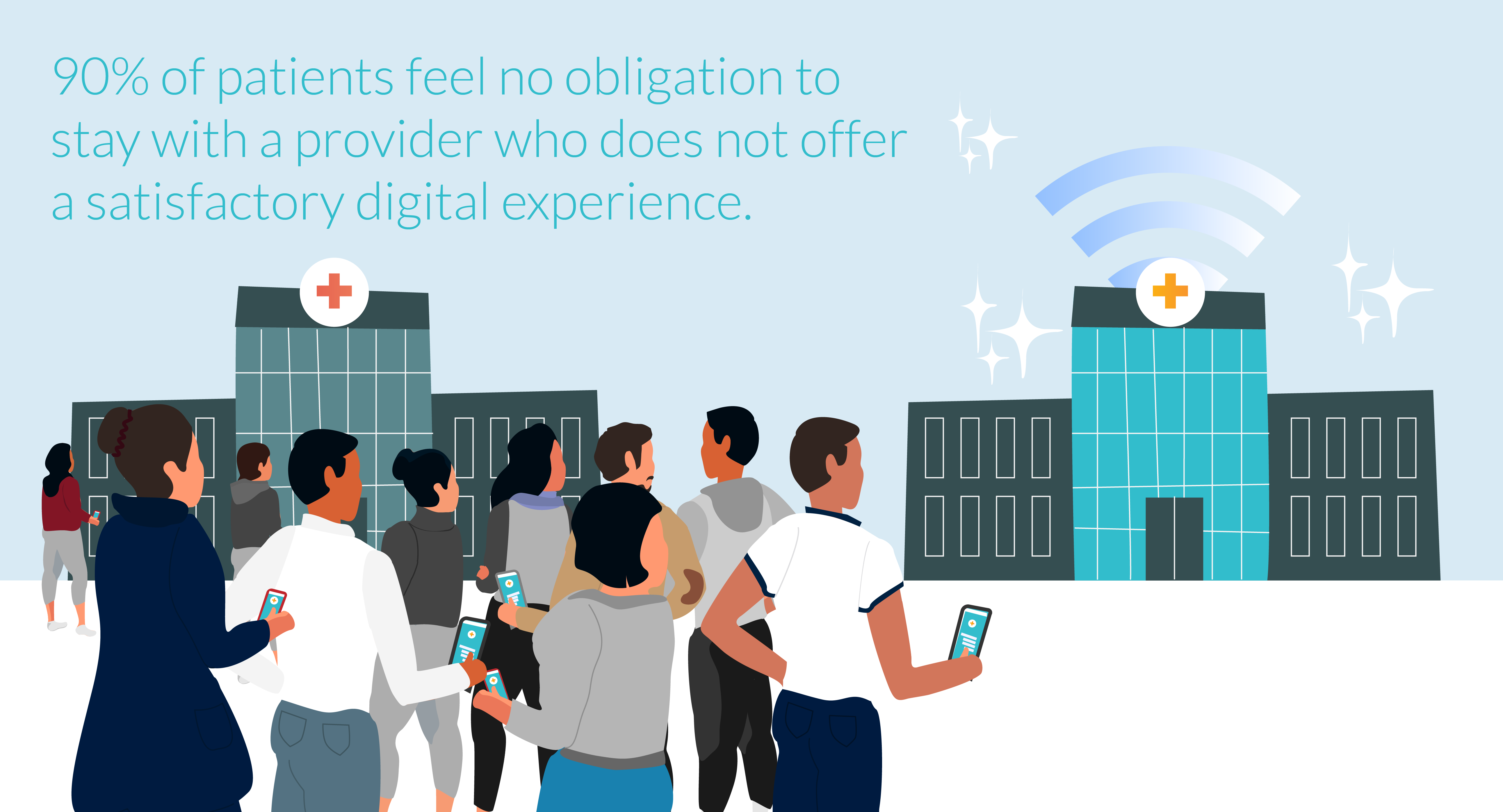 90% of patients feel no obligation to stay with a provider who does not offer a satisfactory digital experience.
