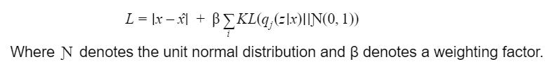 Summarized loss function formula