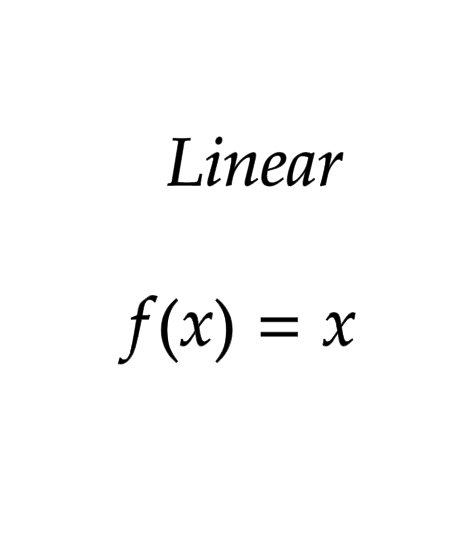 Linear Function Formula