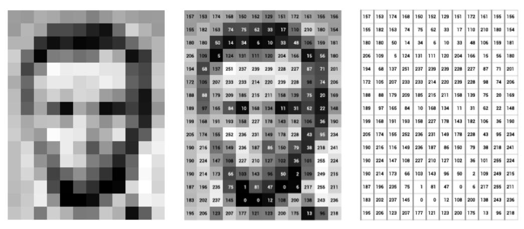 Computing a small image