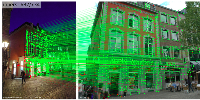 Feature matching in computer vision