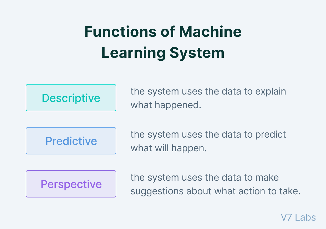 Functions of machine learning system