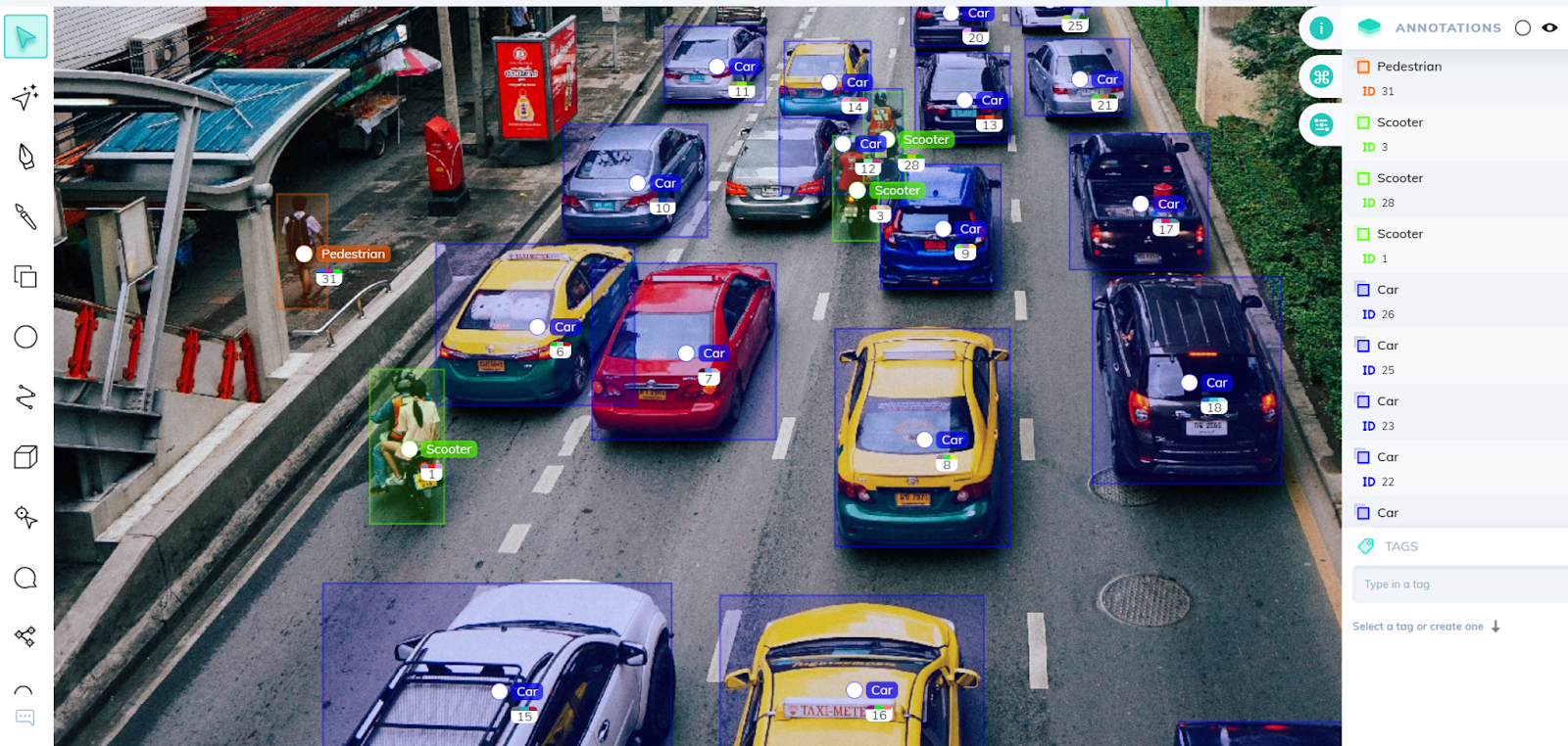 Bounding box annotation of vehicles for traffic flow analysis