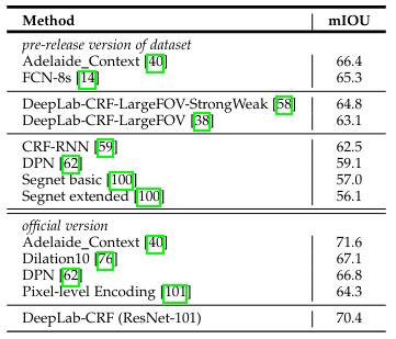 Deeplab paper