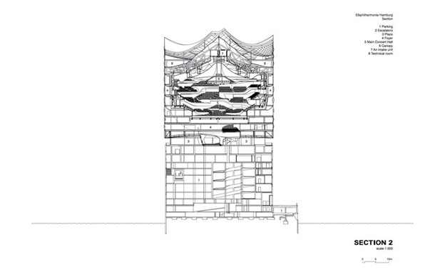Design Development Phase Section