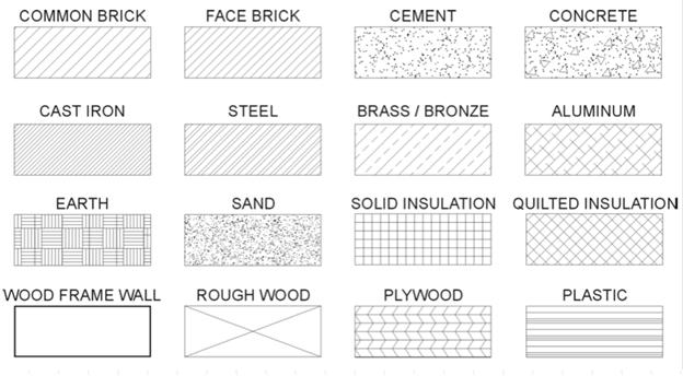 Building Material Symbols
