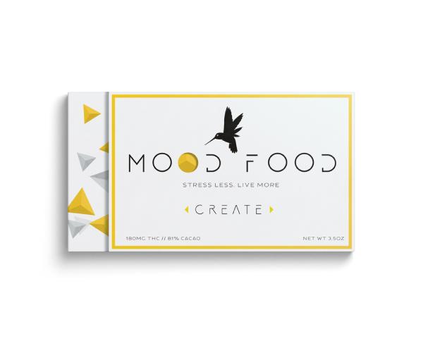 Mood Food Create Edibles