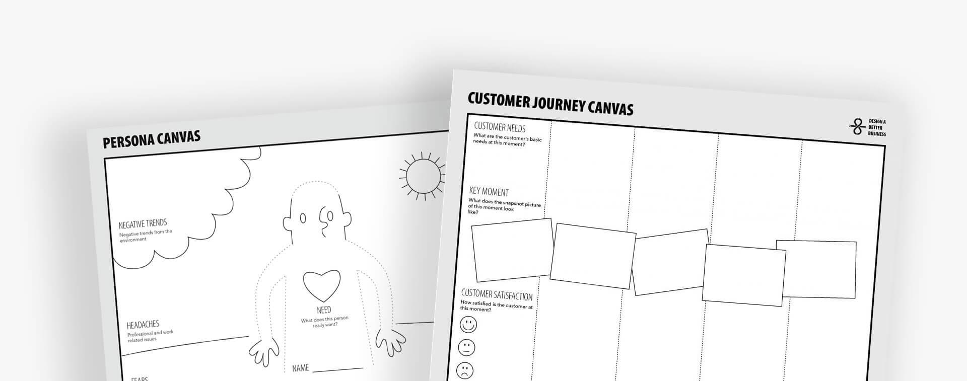 contentmarketing customer journey