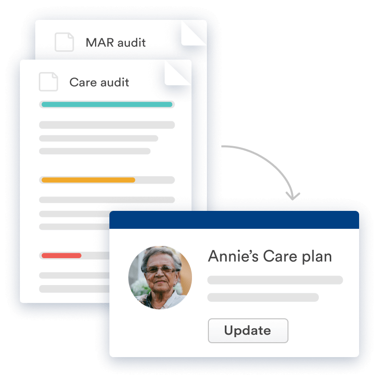 Screens showing MAR audit, care audit and Annie's Care Plan - taken from Birdie app