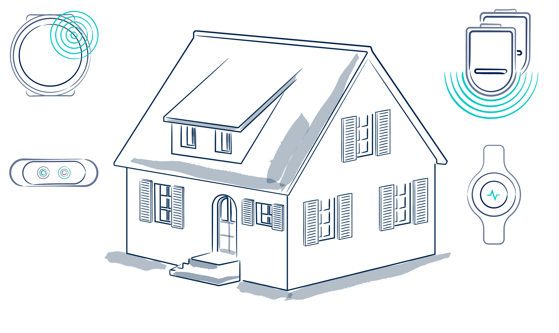 Hand drawn illustration of a detached house with shuttered windows, surrounded by different home sensors including door sensors and wrist watch fall detectors