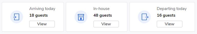 Guest Journey Status