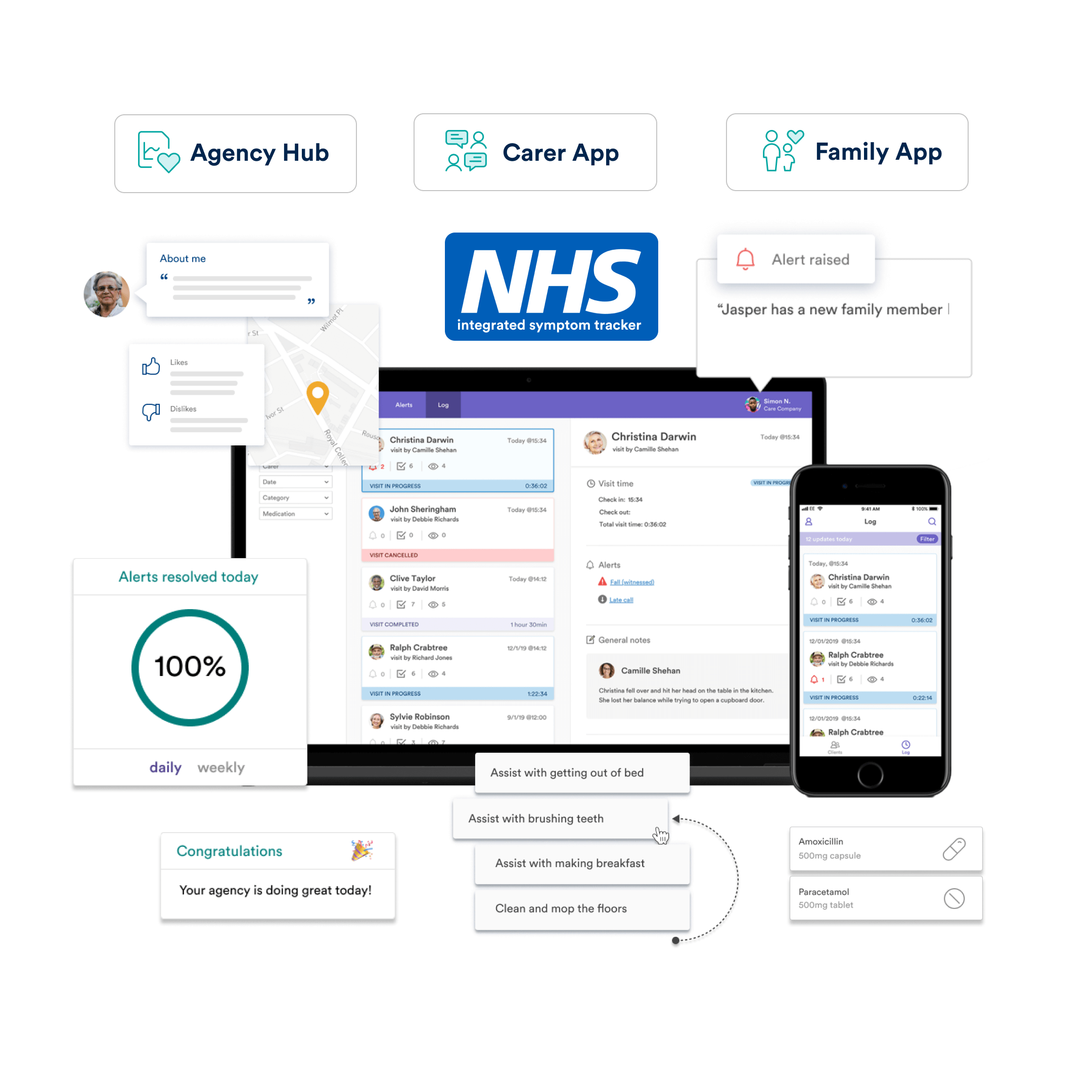 The Birdie App and care management software displayed with a phone, computer and NHS logo